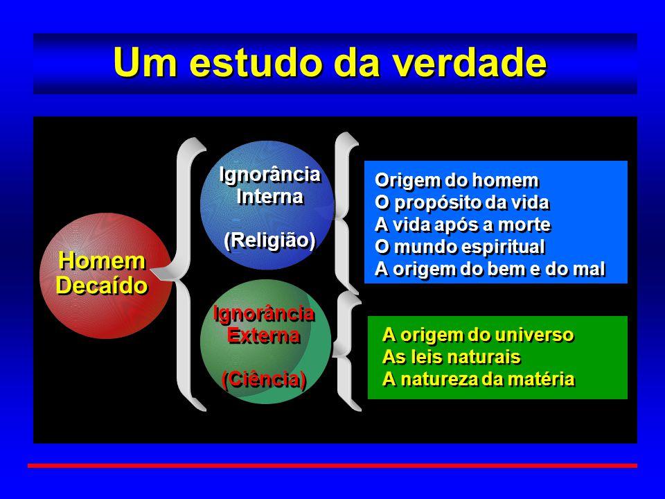 Um estudo da verdade Homem Decaído Homem Decaído Ignorância Interna (Religião) Ignorância Interna (Religião) Ignorância Externa (Ciência) Ignorância E