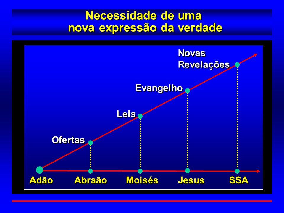 Adão Abraão Moisés Jesus SSA Necessidade de uma nova expressão da verdade Necessidade de uma nova expressão da verdade Novas Revelações Novas Revelaçõ