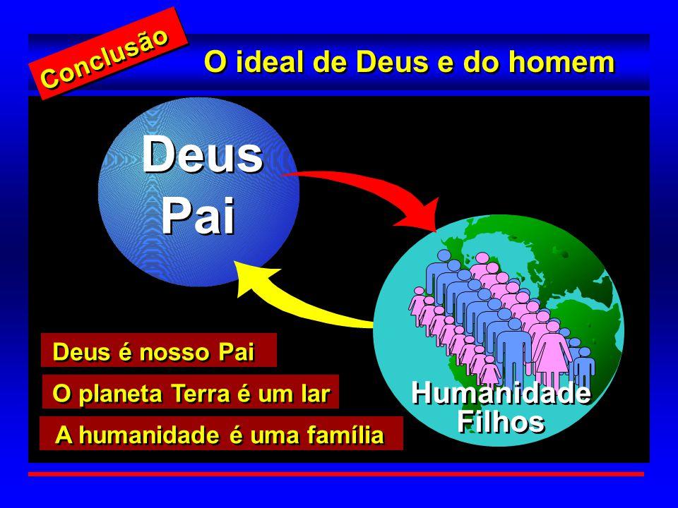 Pai Deus Humanidade Filhos Humanidade Filhos O ideal de Deus e do homem Conclusão A humanidade é uma família O planeta Terra é um lar Deus é nosso Pai