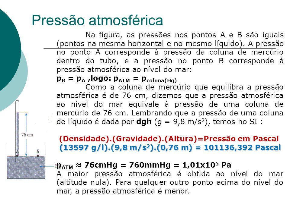 Pressão atmosférica Na figura, as pressões nos pontos A e B são iguais (pontos na mesma horizontal e no mesmo líquido). A pressão no ponto A correspon