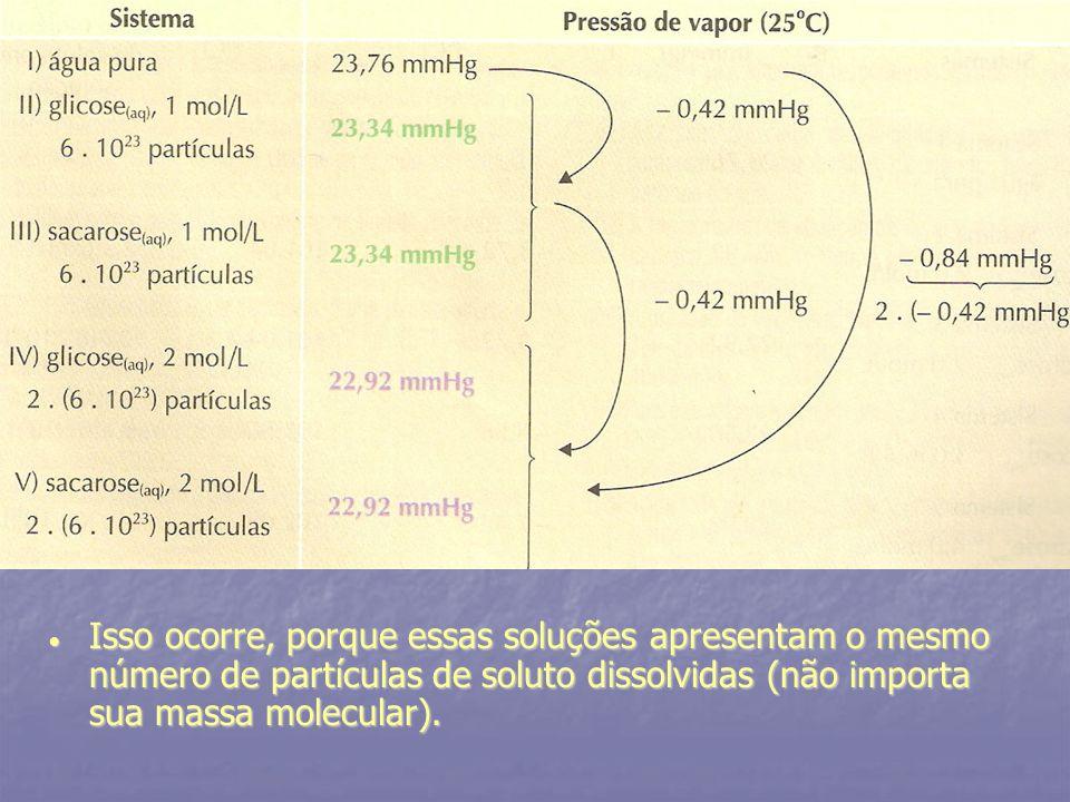  Isso ocorre, porque essas soluções apresentam o mesmo número de partículas de soluto dissolvidas (não importa sua massa molecular).