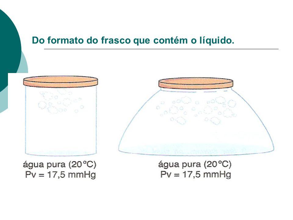 Do formato do frasco que contém o líquido.
