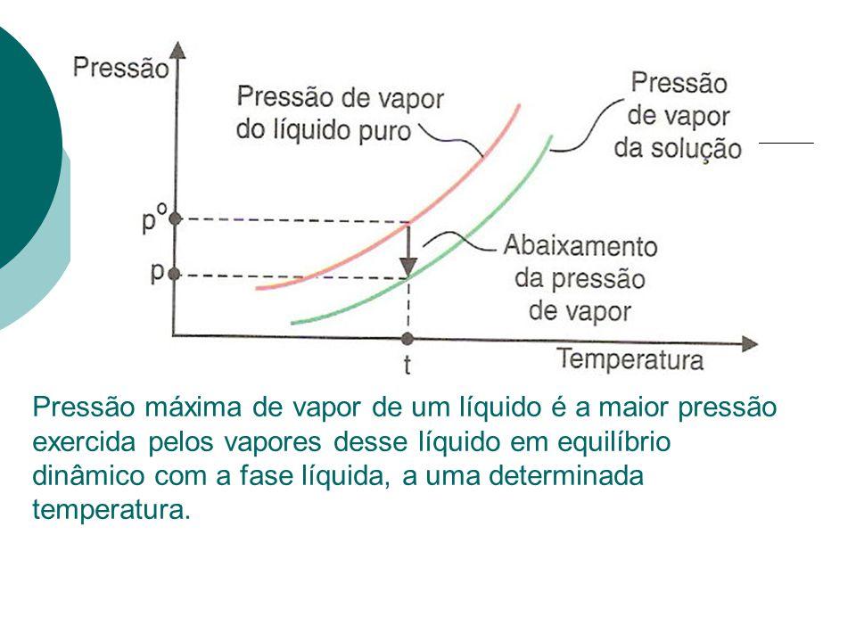 Pressão máxima de vapor de um líquido é a maior pressão exercida pelos vapores desse líquido em equilíbrio dinâmico com a fase líquida, a uma determin
