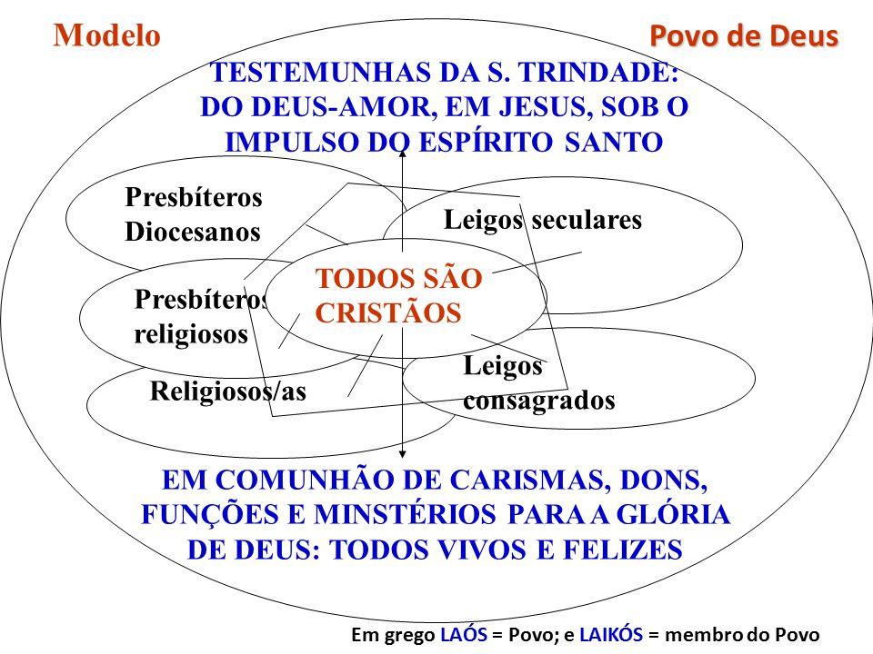 Presbíteros Diocesanos Religiosos/as Presbíteros- religiosos Leigos seculares Leigos consagrados TODOS SÃO CRISTÃOS TESTEMUNHAS DA S.