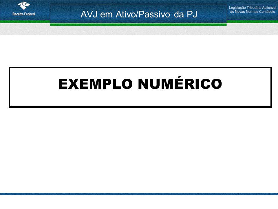 AVJ em Ativo/Passivo da PJ EXEMPLO NUMÉRICO