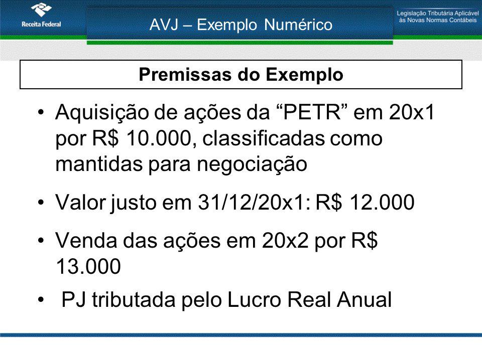 """AVJ – Exemplo Numérico Premissas do Exemplo Aquisição de ações da """"PETR"""" em 20x1 por R$ 10.000, classificadas como mantidas para negociação Valor just"""