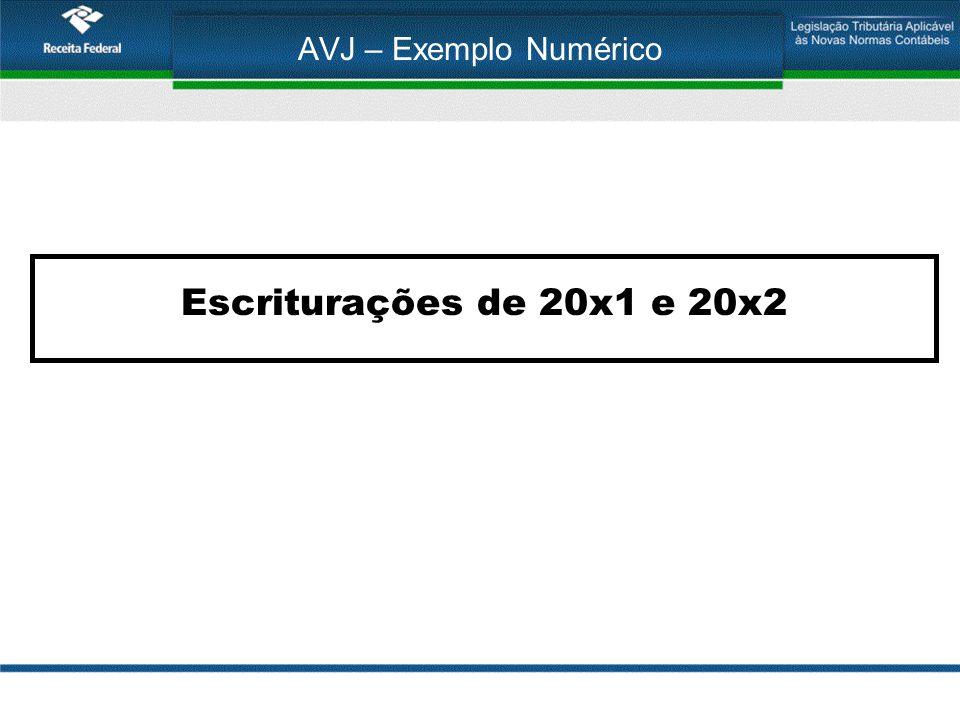 AVJ – Exemplo Numérico Escriturações de 20x1 e 20x2