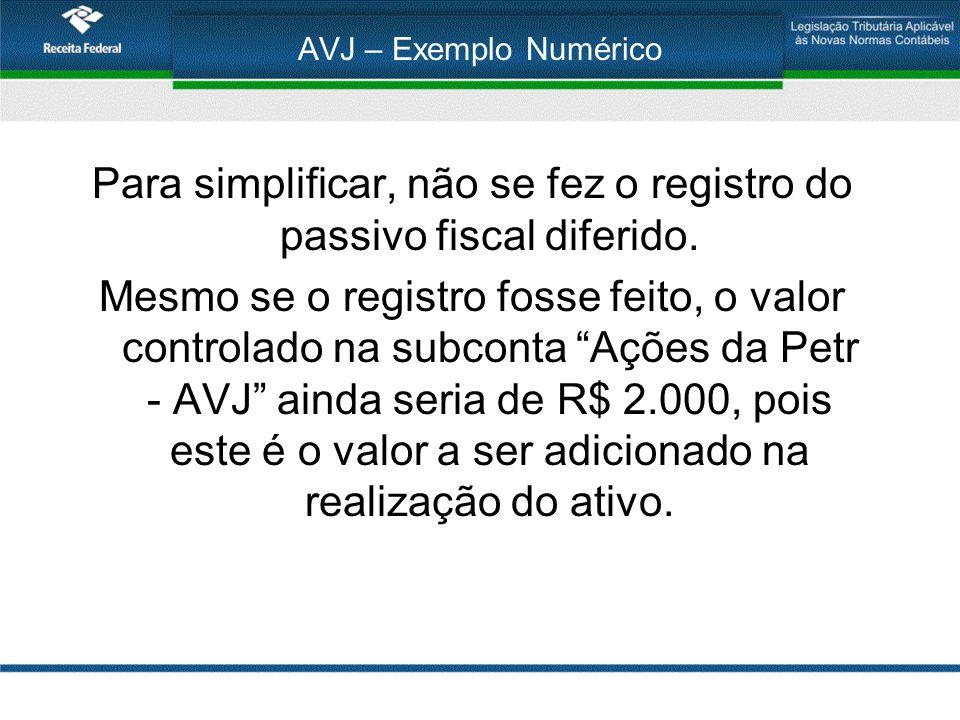 AVJ – Exemplo Numérico Para simplificar, não se fez o registro do passivo fiscal diferido. Mesmo se o registro fosse feito, o valor controlado na subc