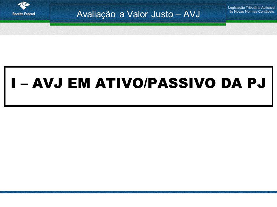 I – AVJ EM ATIVO/PASSIVO DA PJ