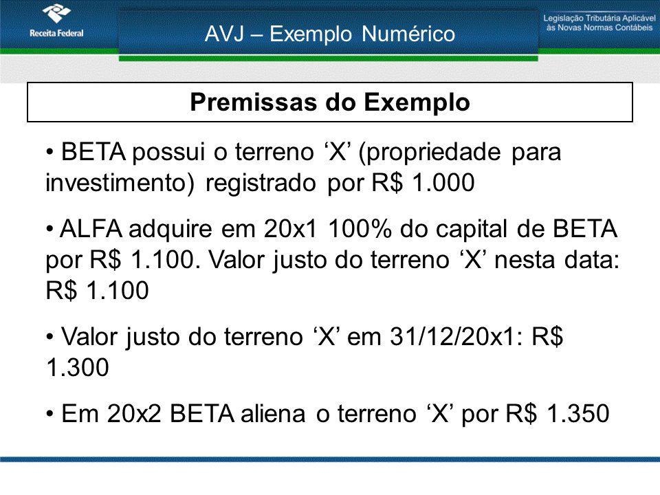 AVJ – Exemplo Numérico Premissas do Exemplo BETA possui o terreno 'X' (propriedade para investimento) registrado por R$ 1.000 ALFA adquire em 20x1 100