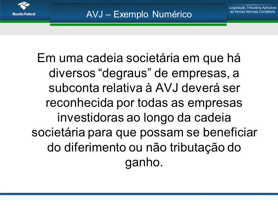 """AVJ – Exemplo Numérico Em uma cadeia societária em que há diversos """"degraus"""" de empresas, a subconta relativa à AVJ deverá ser reconhecida por todas a"""