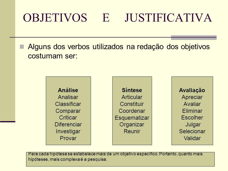 OBJETIVOS E JUSTIFICATIVA Alguns dos verbos utilizados na redação dos objetivos costumam ser: Análise Analisar Classificar Comparar Criticar Diferenci