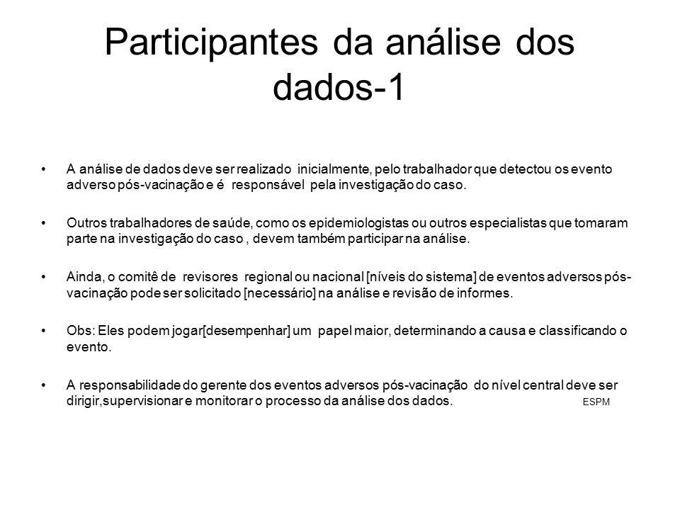Participantes da análise dos dados-1 A análise de dados deve ser realizado inicialmente, pelo trabalhador que detectou os evento adverso pós-vacinação