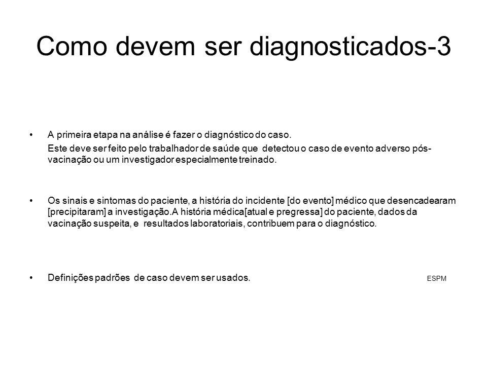 Como devem ser diagnosticados-3 A primeira etapa na análise é fazer o diagnóstico do caso. Este deve ser feito pelo trabalhador de saúde que detectou