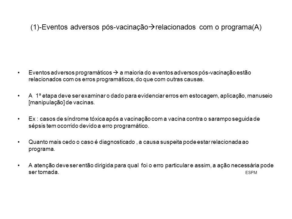 (1)-Eventos adversos pós-vacinação  relacionados com o programa(A) Eventos adversos programáticos  a maioria do eventos adversos pós-vacinação estão