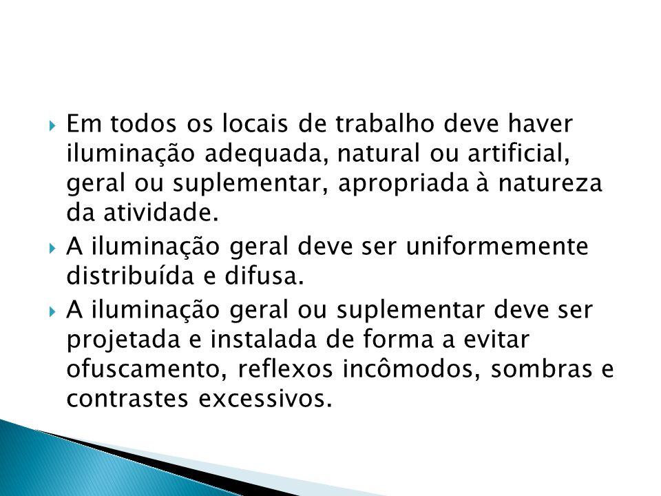  Em todos os locais de trabalho deve haver iluminação adequada, natural ou artificial, geral ou suplementar, apropriada à natureza da atividade.