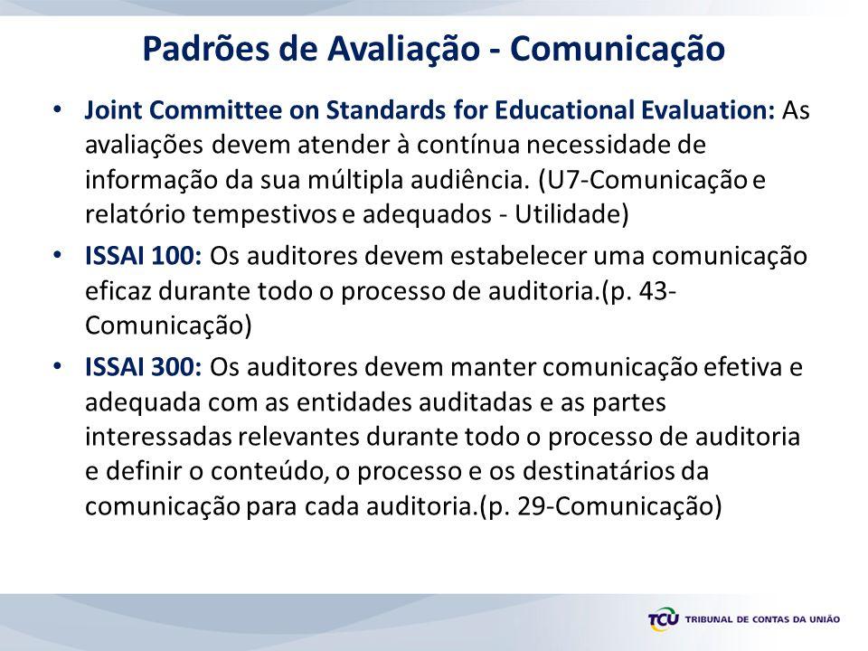 Padrões de Avaliação - Comunicação Joint Committee on Standards for Educational Evaluation: As avaliações devem atender à contínua necessidade de informação da sua múltipla audiência.