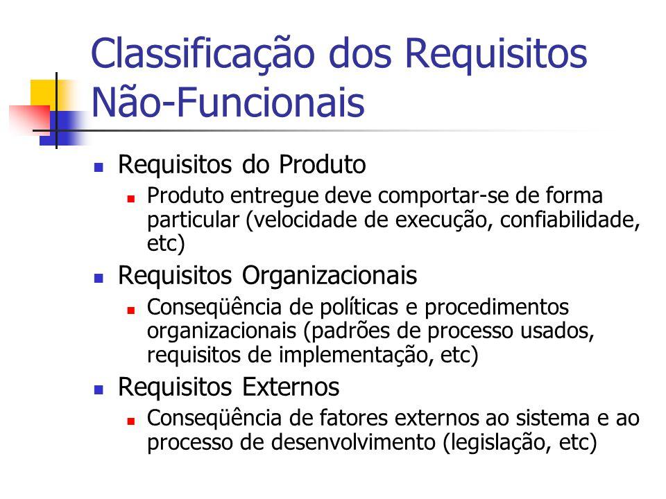 Classificação dos Requisitos Não-Funcionais Requisitos do Produto Produto entregue deve comportar-se de forma particular (velocidade de execução, conf