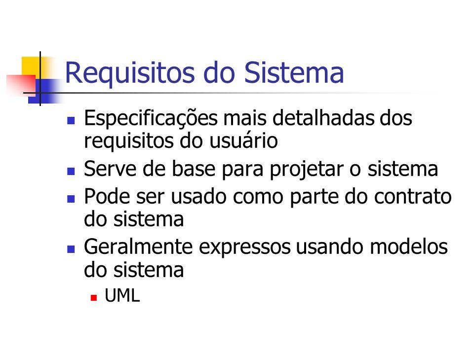 Requisitos do Sistema Especificações mais detalhadas dos requisitos do usuário Serve de base para projetar o sistema Pode ser usado como parte do cont