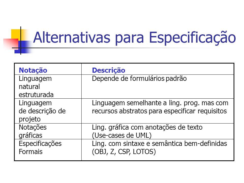 Alternativas para Especificação NotaçãoDescrição LinguagemDepende de formulários padrão natural estruturada LinguagemLinguagem semelhante a ling. prog