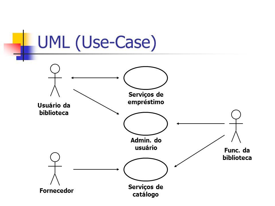 UML (Use-Case) Usuário da biblioteca Fornecedor Func. da biblioteca Serviços de catálogo Admin. do usuário Serviços de empréstimo