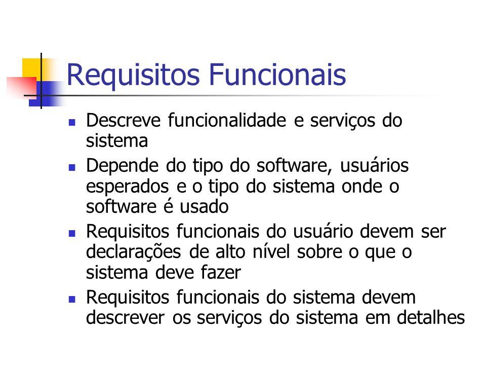 Requisitos Funcionais Descreve funcionalidade e serviços do sistema Depende do tipo do software, usuários esperados e o tipo do sistema onde o softwar