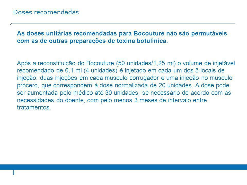 Doses recomendadas As doses unitárias recomendadas para Bocouture não são permutáveis com as de outras preparações de toxina botulínica. Após a recons