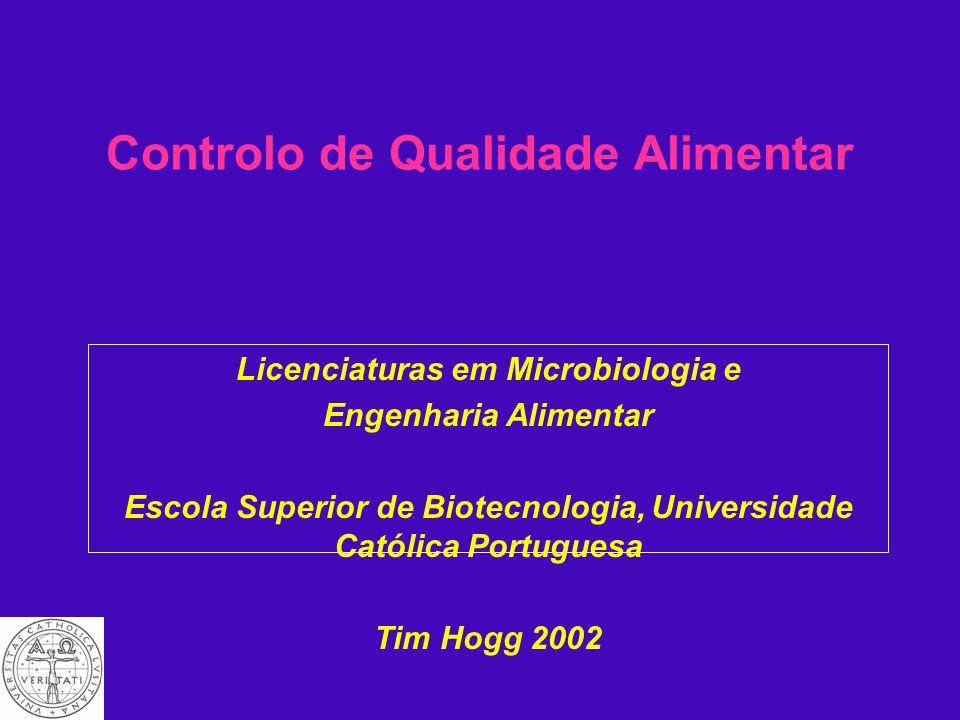 Controlo de Qualidade Alimentar Licenciaturas em Microbiologia e Engenharia Alimentar Escola Superior de Biotecnologia, Universidade Católica Portuguesa Tim Hogg 2002