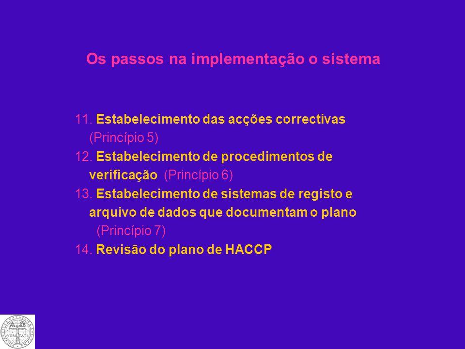 11.Estabelecimento das acções correctivas (Princípio 5) 12.