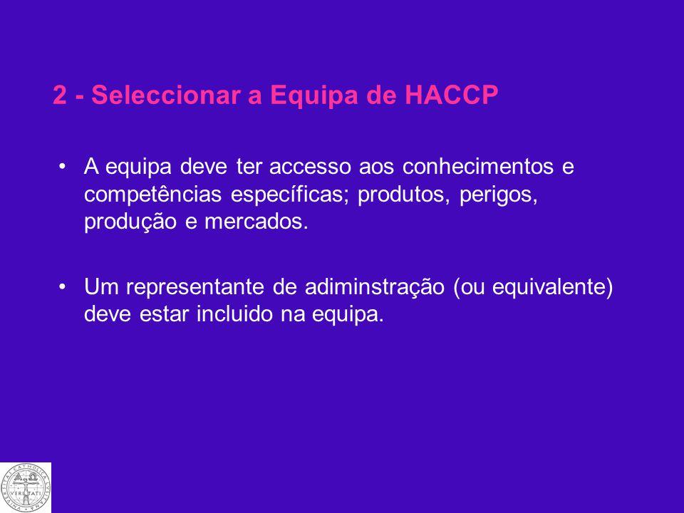 2 - Seleccionar a Equipa de HACCP A equipa deve ter accesso aos conhecimentos e competências específicas; produtos, perigos, produção e mercados.