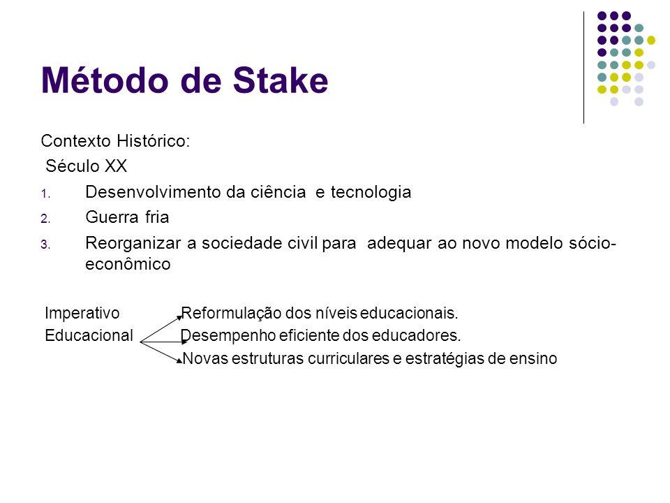 Método de Stake Contexto Histórico: Século XX 1. Desenvolvimento da ciência e tecnologia 2. Guerra fria 3. Reorganizar a sociedade civil para adequar