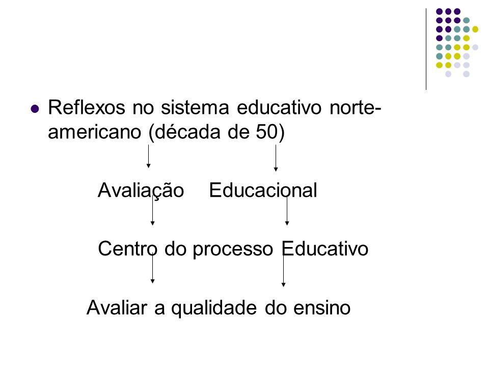 Reflexos no sistema educativo norte- americano (década de 50) Avaliação Educacional Centro do processo Educativo Avaliar a qualidade do ensino