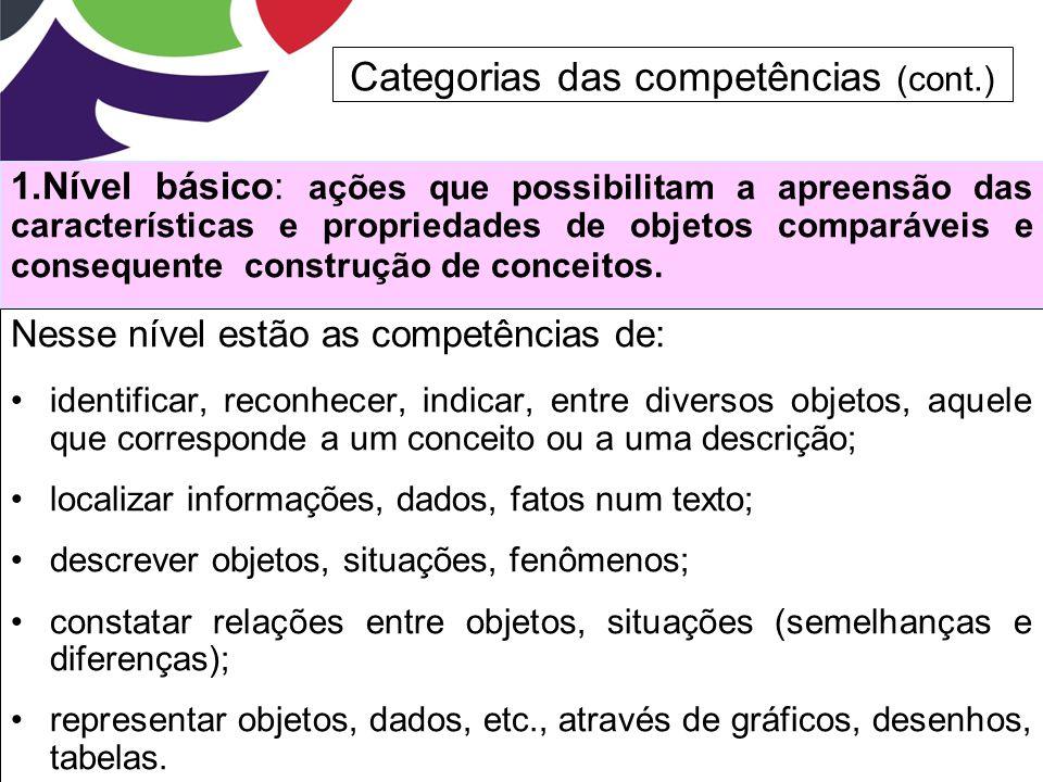 Categorias das competências (cont.) Nesse nível estão as competências de: identificar, reconhecer, indicar, entre diversos objetos, aquele que corresp