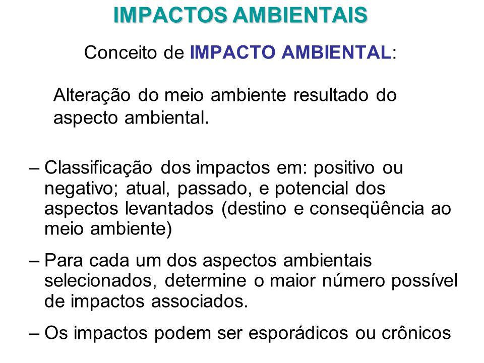 IMPACTOS AMBIENTAIS IMPACTOS AMBIENTAIS Conceito de IMPACTO AMBIENTAL: Alteração do meio ambiente resultado do aspecto ambiental.