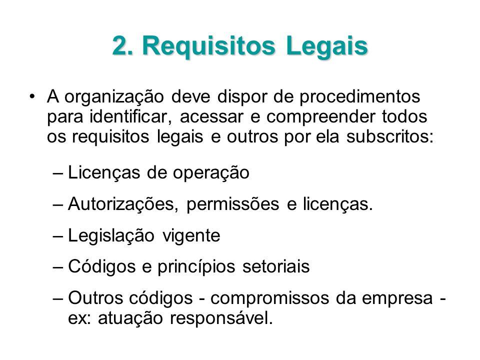 2. Requisitos Legais A organização deve dispor de procedimentos para identificar, acessar e compreender todos os requisitos legais e outros por ela su