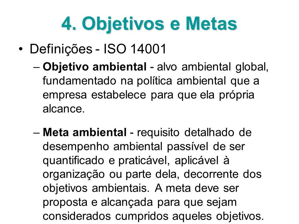 4. Objetivos e Metas Definições - ISO 14001 –Objetivo ambiental - alvo ambiental global, fundamentado na política ambiental que a empresa estabelece p