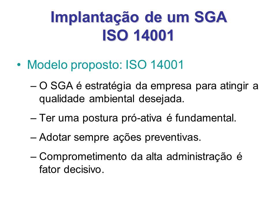 Implantação de um SGA ISO 14001 Modelo proposto: ISO 14001 –O SGA é estratégia da empresa para atingir a qualidade ambiental desejada.