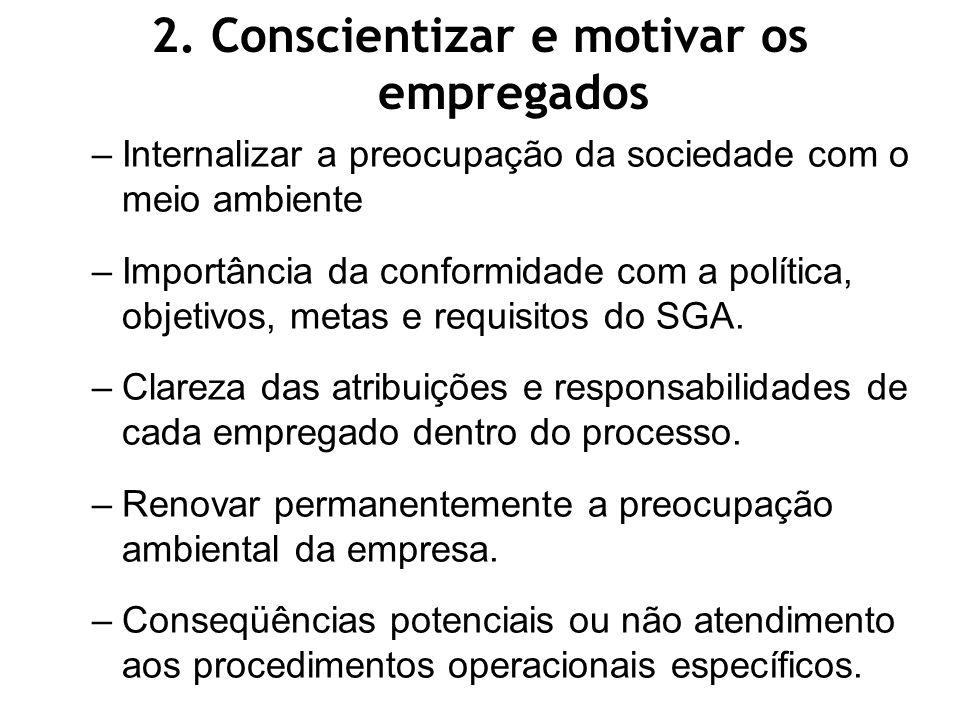 –Internalizar a preocupação da sociedade com o meio ambiente –Importância da conformidade com a política, objetivos, metas e requisitos do SGA.