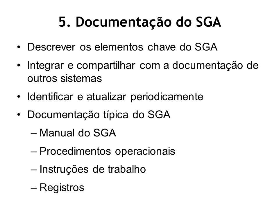 5. Documentação do SGA Descrever os elementos chave do SGA Integrar e compartilhar com a documentação de outros sistemas Identificar e atualizar perio