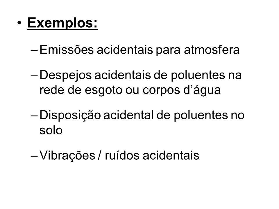 Exemplos: –E–Emissões acidentais para atmosfera –D–Despejos acidentais de poluentes na rede de esgoto ou corpos d'água –D–Disposição acidental de poluentes no solo –V–Vibrações / ruídos acidentais
