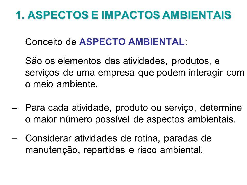 1. ASPECTOS E IMPACTOS AMBIENTAIS Conceito de ASPECTO AMBIENTAL: São os elementos das atividades, produtos, e serviços de uma empresa que podem intera