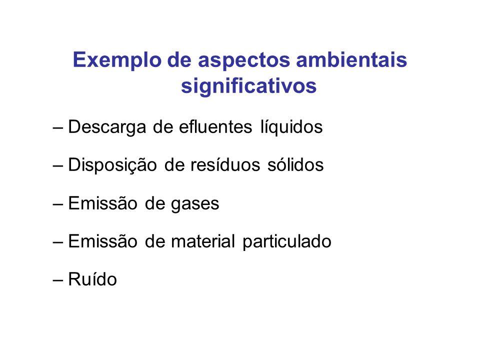 Exemplo de aspectos ambientais significativos –Descarga de efluentes líquidos –Disposição de resíduos sólidos –Emissão de gases –Emissão de material particulado –Ruído