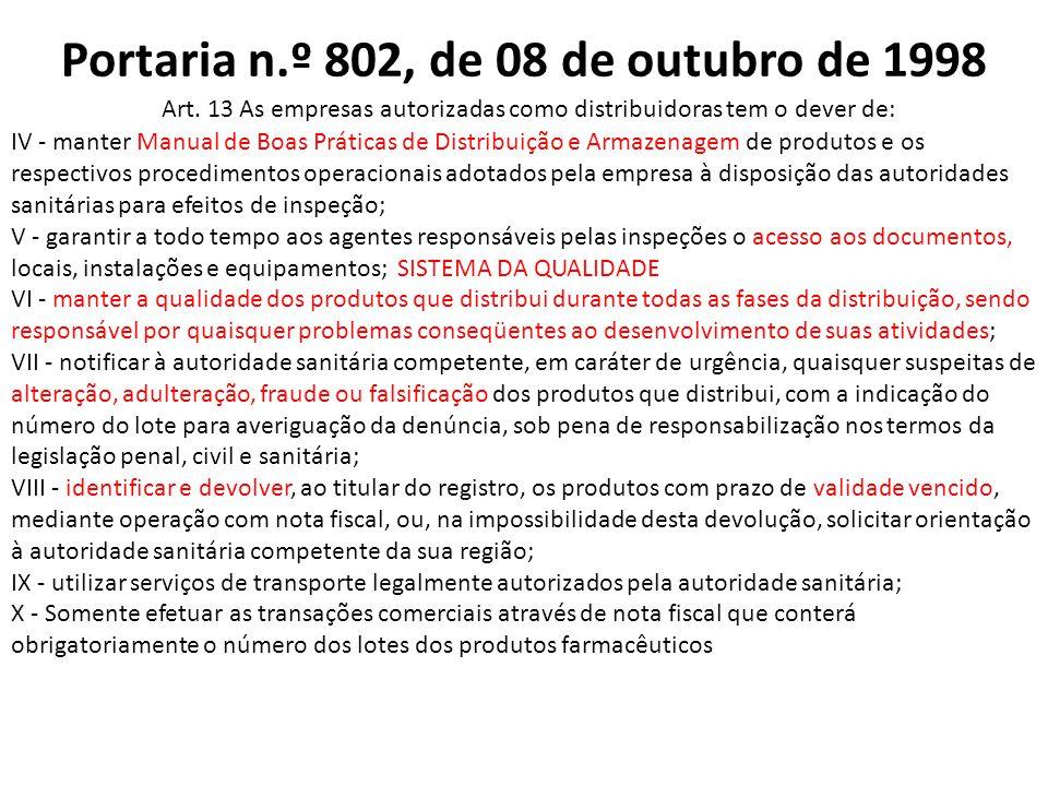 Portaria n.º 802, de 08 de outubro de 1998 Art. 13 As empresas autorizadas como distribuidoras tem o dever de: IV - manter Manual de Boas Práticas de