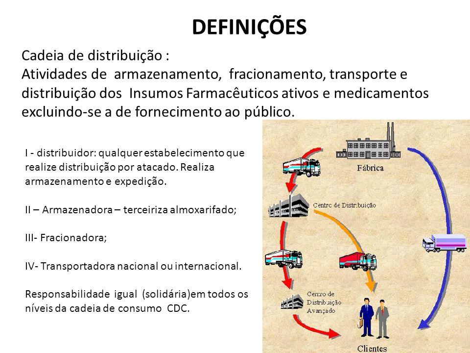 Cadeia de distribuição : Atividades de armazenamento, fracionamento, transporte e distribuição dos Insumos Farmacêuticos ativos e medicamentos excluin