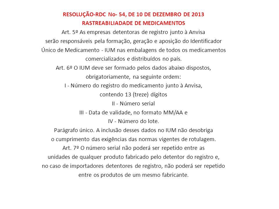 RESOLUÇÃO-RDC No- 54, DE 10 DE DEZEMBRO DE 2013 RASTREABILIADADE DE MEDICAMENTOS Art. 5º As empresas detentoras de registro junto à Anvisa serão respo