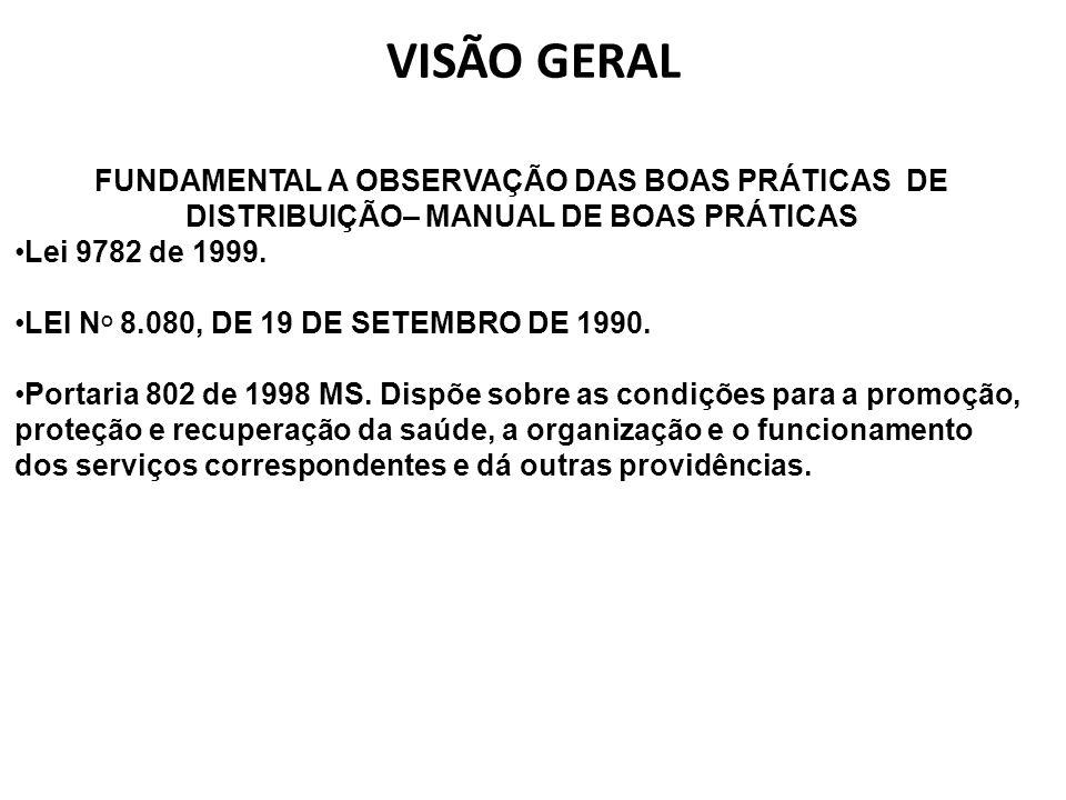 FUNDAMENTAL A OBSERVAÇÃO DAS BOAS PRÁTICAS DE DISTRIBUIÇÃO– MANUAL DE BOAS PRÁTICAS Lei 9782 de 1999. LEI N O 8.080, DE 19 DE SETEMBRO DE 1990. Portar