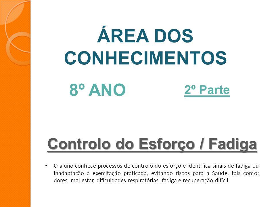 Controlo do Esforço / Fadiga ÁREA DOS CONHECIMENTOS 8º ANO 2º Parte O aluno conhece processos de controlo do esforço e identifica sinais de fadiga ou