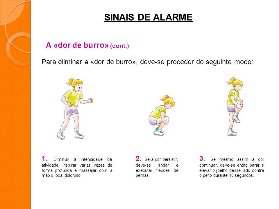 A «dor de burro» (cont.) Para eliminar a «dor de burro», deve-se proceder do seguinte modo: O movimento e o exercício 1. Diminuir a intensidade da ati