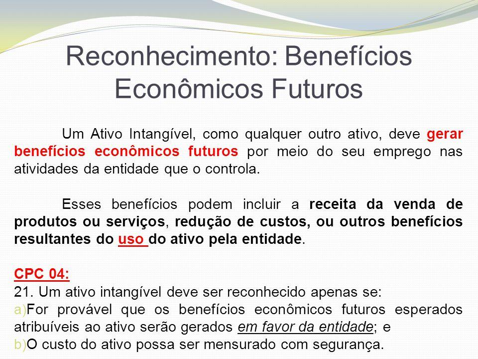Reconhecimento: Benefícios Econômicos Futuros Um Ativo Intangível, como qualquer outro ativo, deve gerar benefícios econômicos futuros por meio do seu