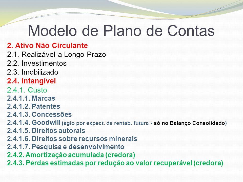 Modelo de Plano de Contas 2. Ativo Não Circulante 2.1. Realizável a Longo Prazo 2.2. Investimentos 2.3. Imobilizado 2.4. Intangível 2.4.1. Custo 2.4.1